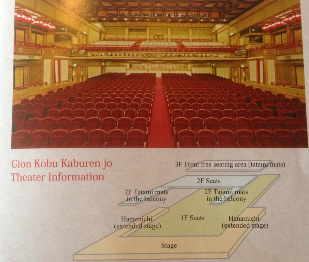 Miyako Odori theatre seating plan