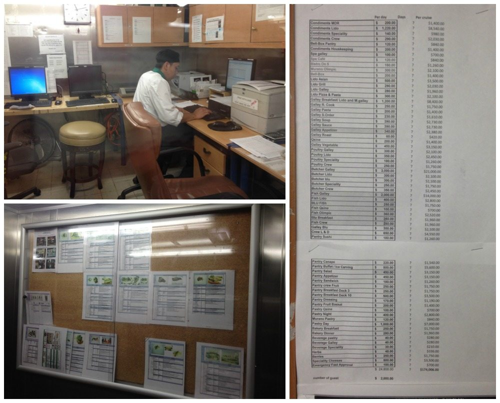 A chefs office where a bucket load of paper work must be done