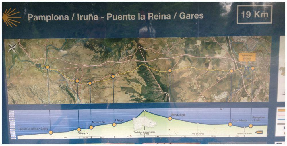 Pamplona to Puente la Reina plan on the Camino 2015