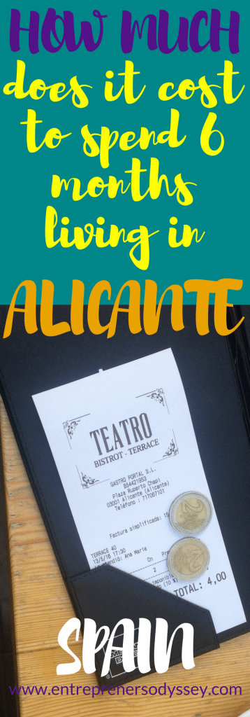 How much does it cost to spend 6 months living in Alicante, Spain