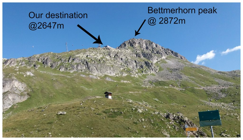 Todays hike up to the Bettmerhorn panorama restaurant